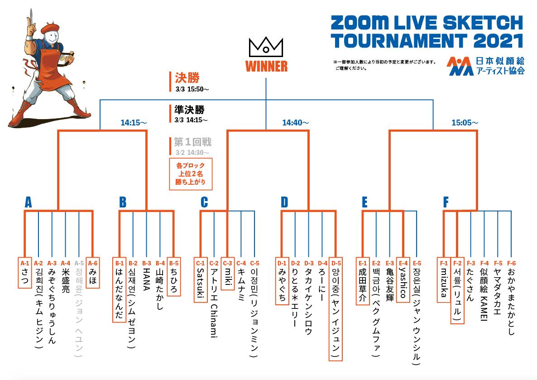 第1回ZOOMライブスケッチトーナメント 準決勝進出者決定!