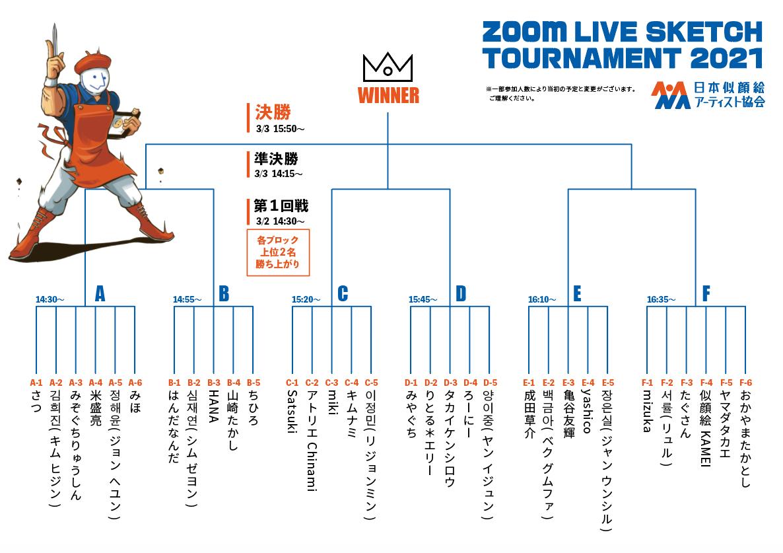 2021年3月 第1回 ZOOMライブスケッチトーナメントのご報告